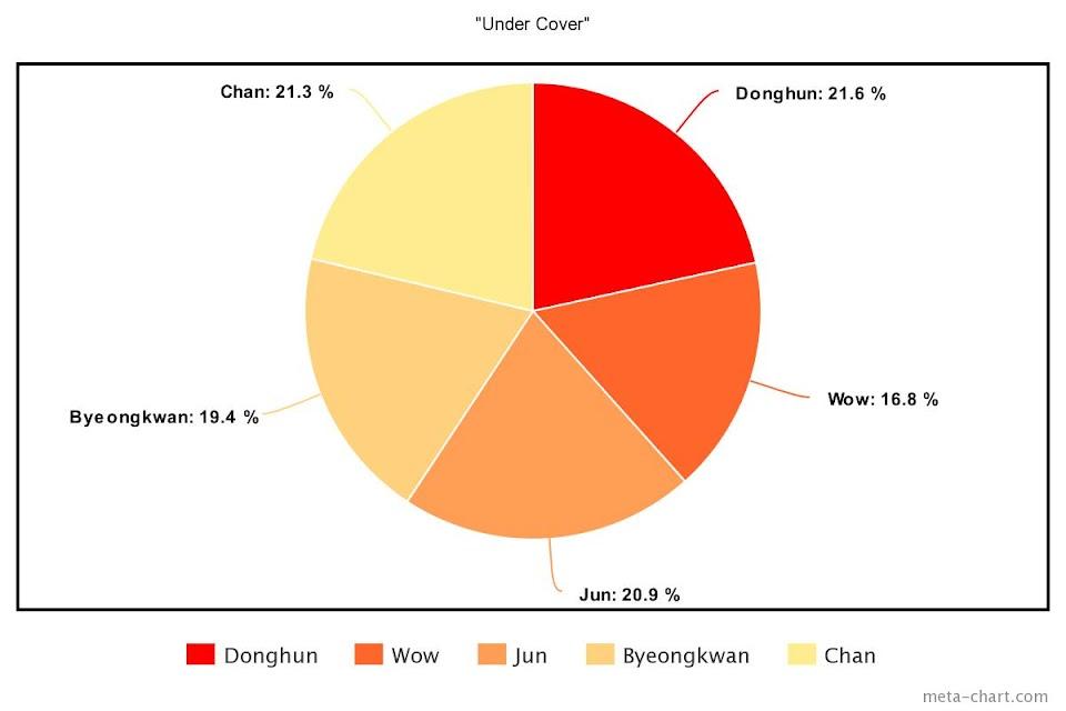 meta-chart - 2021-04-20T200805.796