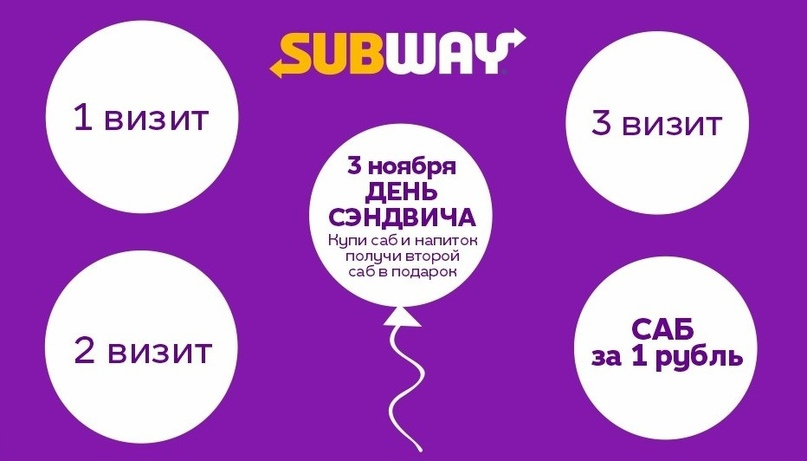 «Саб за 1 рубль» или х200 от бюджета в общепите, изображение №11