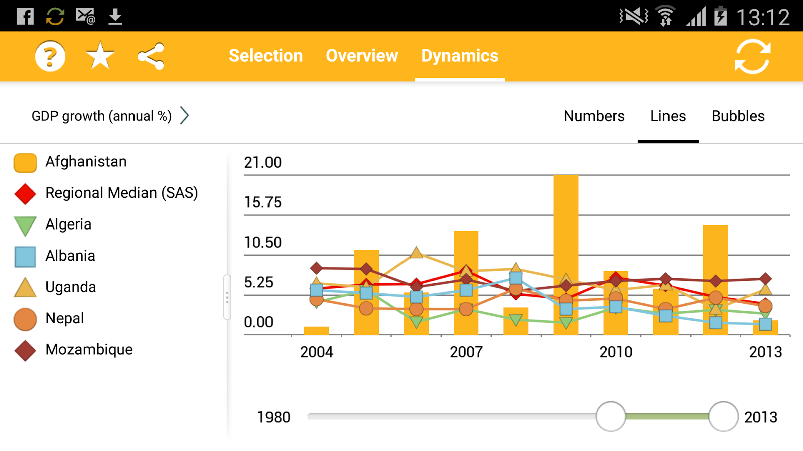 World Bank MacroStats to Go- screenshot