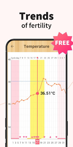Period Tracker - Period Calendar Ovulation Tracker 1.713.216.GP Screenshots 7