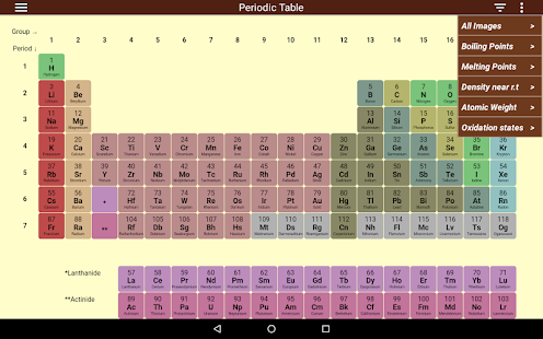 Periodic table android apps on google play periodic table screenshot thumbnail urtaz Image collections
