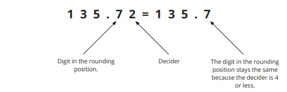 Rounding to 1 decimal place example