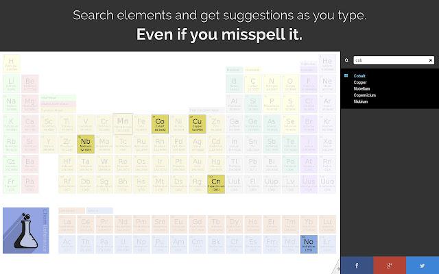 Chemreference periodic table chrome web store urtaz Choice Image
