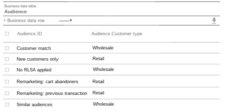 Business data table with an additional column.