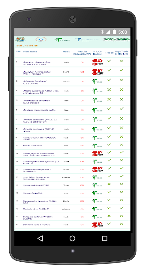 Red List Med Plants- screenshot