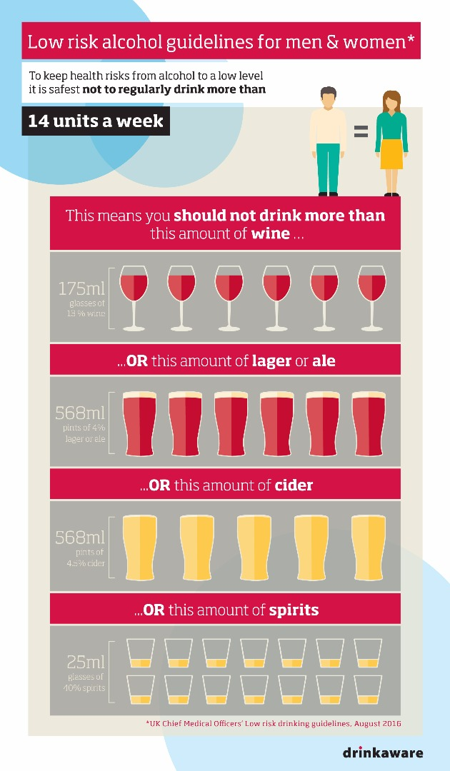 How much can you drink before you can drive this festive ...