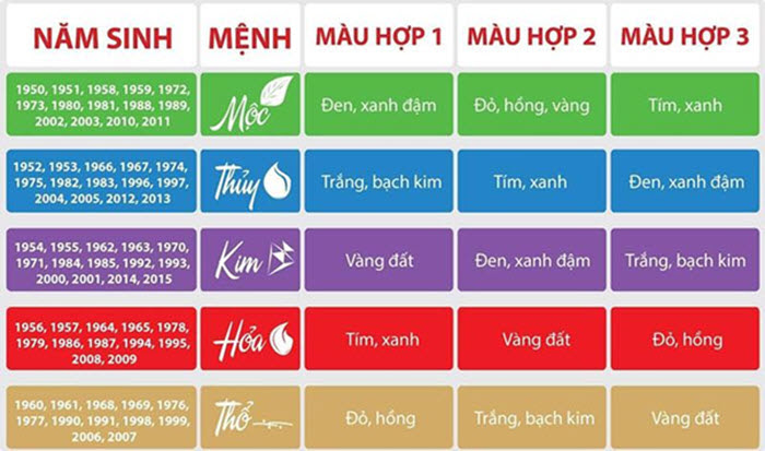 Tong-hop-mau-sac-hop-voi-menh-Tho