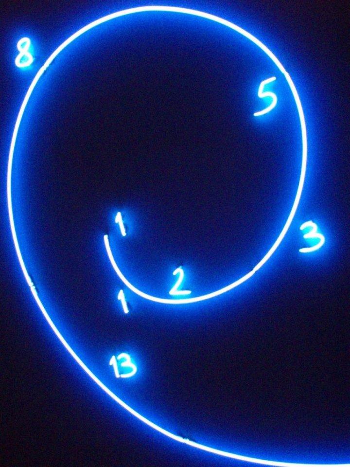 I numeri del blu di velvetblue
