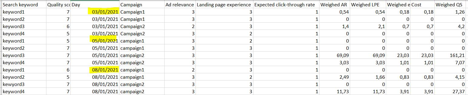 quality-score-tracking-sheet