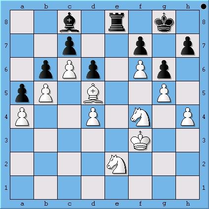 Chess | học cờ vua | cách tính điểm