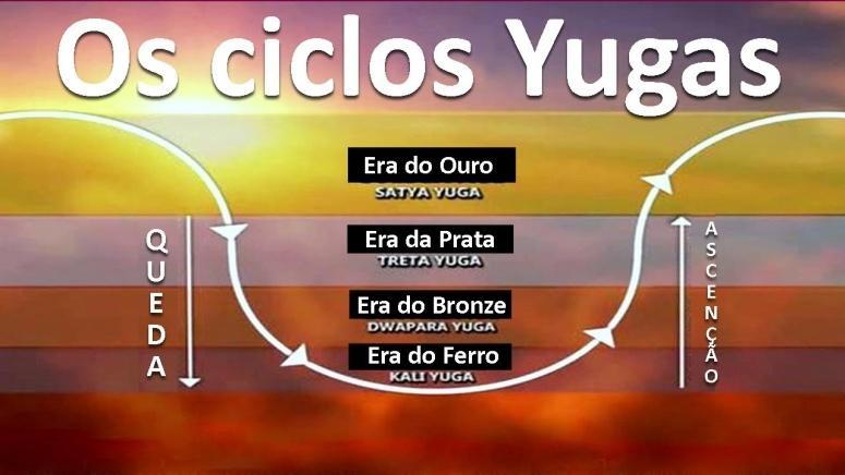 Kali Yuga - A Idade do Ferro ( Fim dos tempos ? ) - YouTube