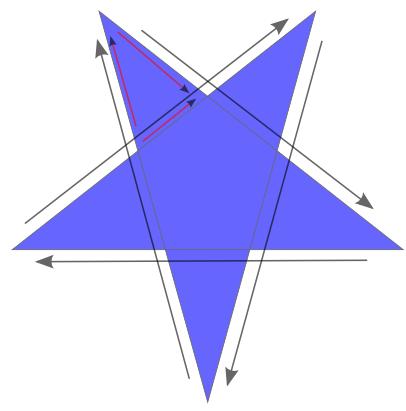 arrowed
