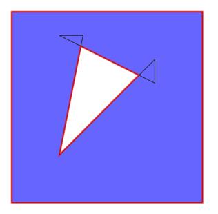 inaccurate corners