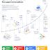 구글 G 스위트 가격 인상에 따른 회사 내 검토 방안