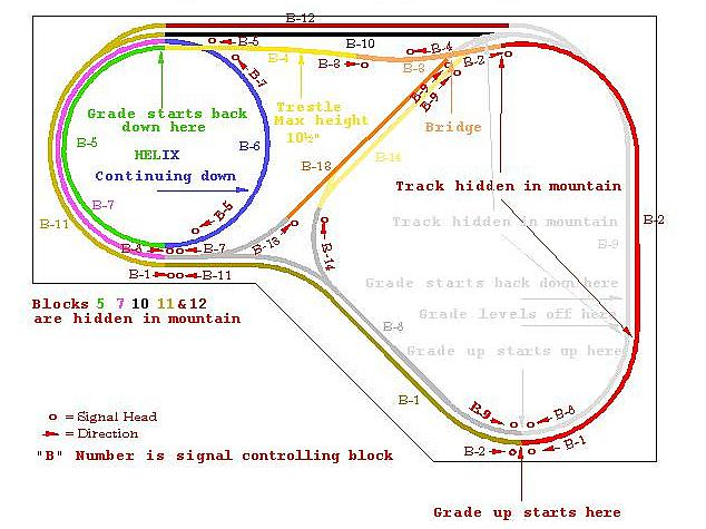 My Model Railroad My Block Signaling System Project Page