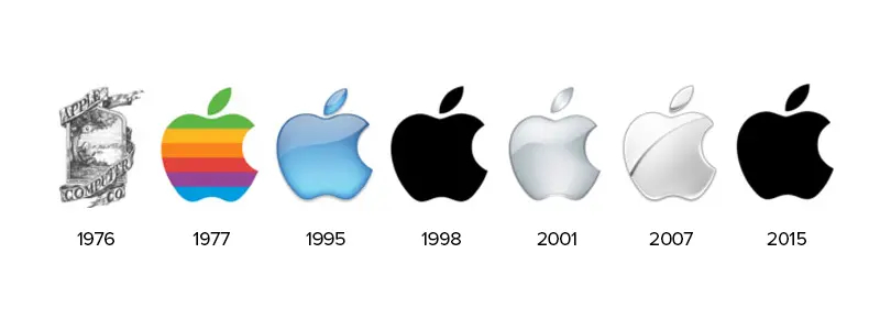 The Apple logo was redesigned because of the change in hardware design in the Apple computers that used metallic casing.