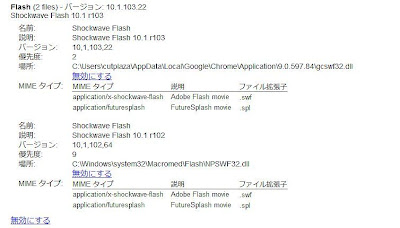 「Google Chrome 9」でFlashの(日本語入力不可やYouTube・ニコ動)不具合の対策