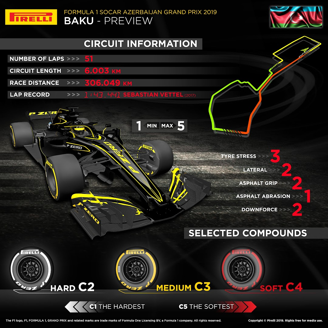 F1第4戦アゼルバイジャンGP