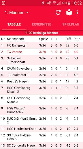 TG Voerde Handball