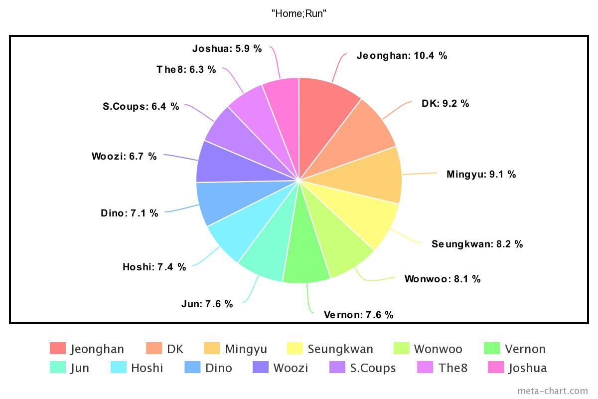 meta-chart - 2020-10-26T145415.881