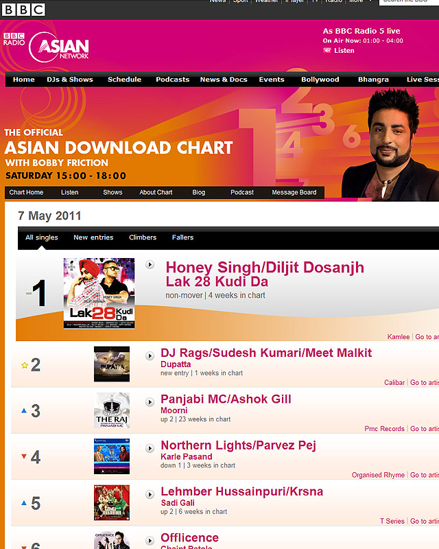 Honey Singh / Diljit Dosanjh - Lak 28 Kudi Da No:1 in BBC Asian Download Charts