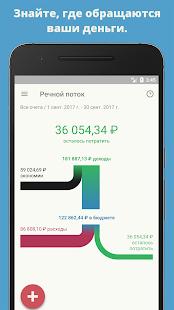 Toshl Финансы – расходы, доходы и бюджеты Screenshot