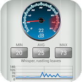 Sound decibel noise meter dB