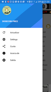 DOGECOIN PRICE - náhled