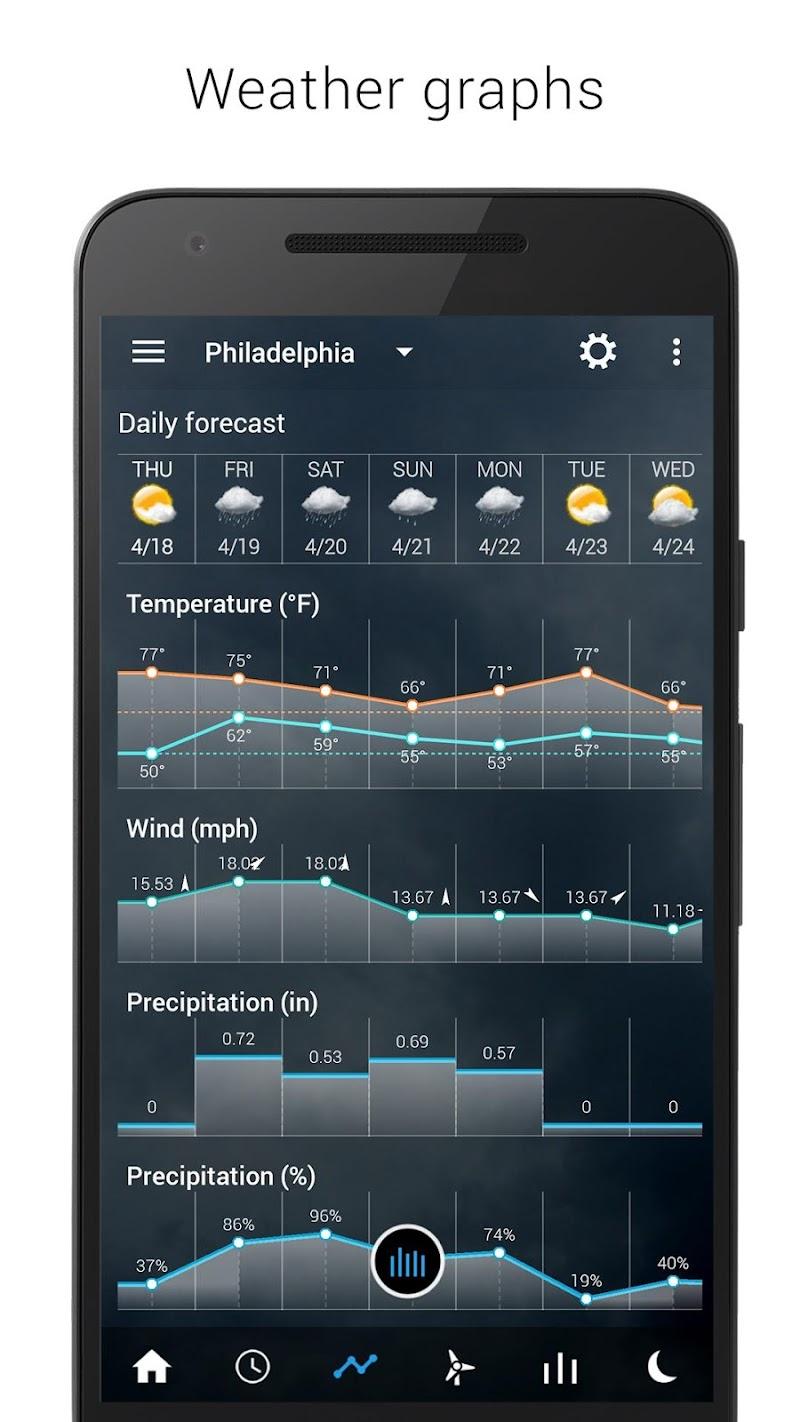 Sense V2 Flip Clock & Weather Screenshot 7