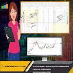 stock marketing course in gurgaon