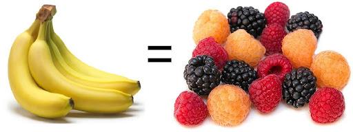 μπανάνα μούρα