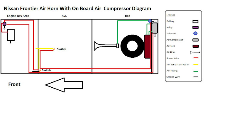 Air Horn and Compressor Diagram wolo giant air horn nissan frontier forum wolo air horn wiring diagram at webbmarketing.co