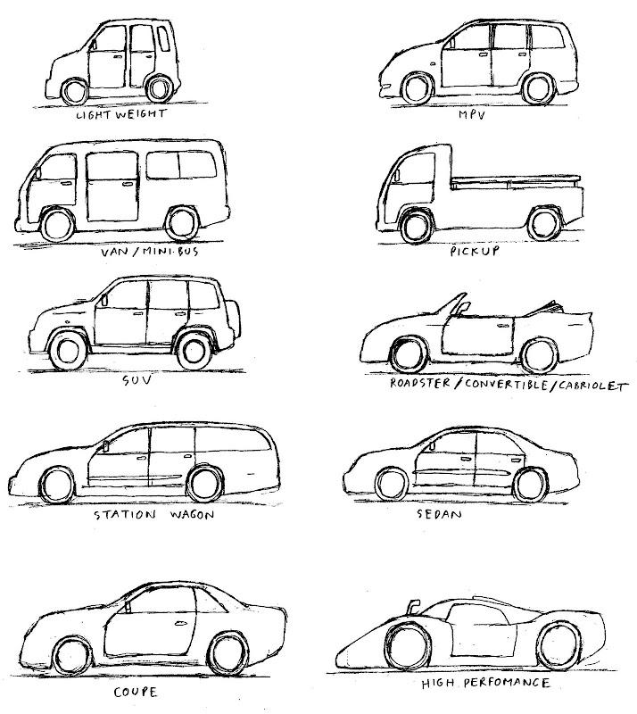 Lesehan Studio S Blog Tutorial Menggambar Mobil