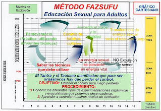 Photo: ESPAÑOL: Método fazsufu y la educación sexual para adultos. ENGLISH: Method fazsufu and sex education for adults. CHINO: Fazsufu 方法 - 成年人的性教育. ÁRABE: Fazsufu الأسلوب - التربية الجنسية للبالغين