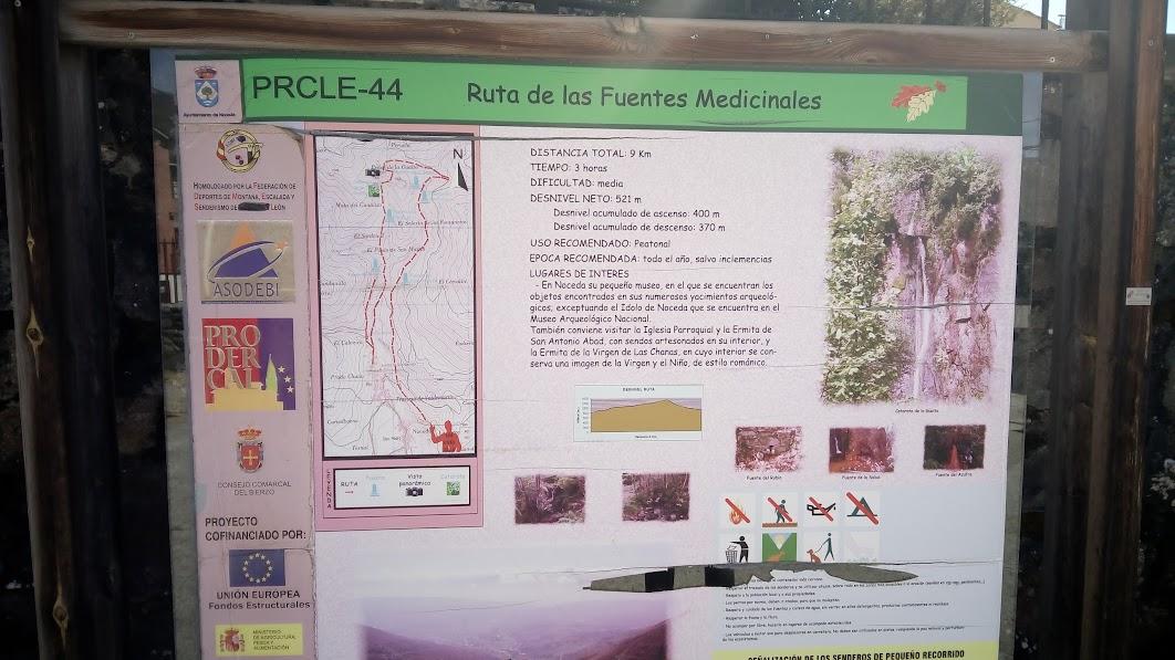 Mapa ruta de las fuentes medicinales