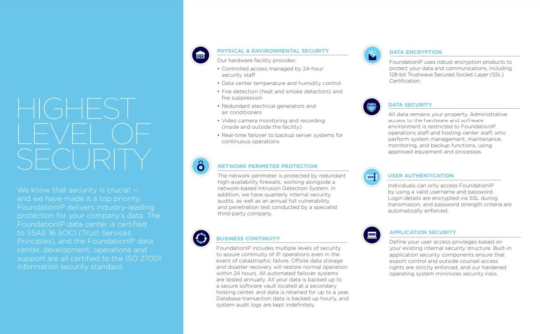 Best Intellectual Property Management Software