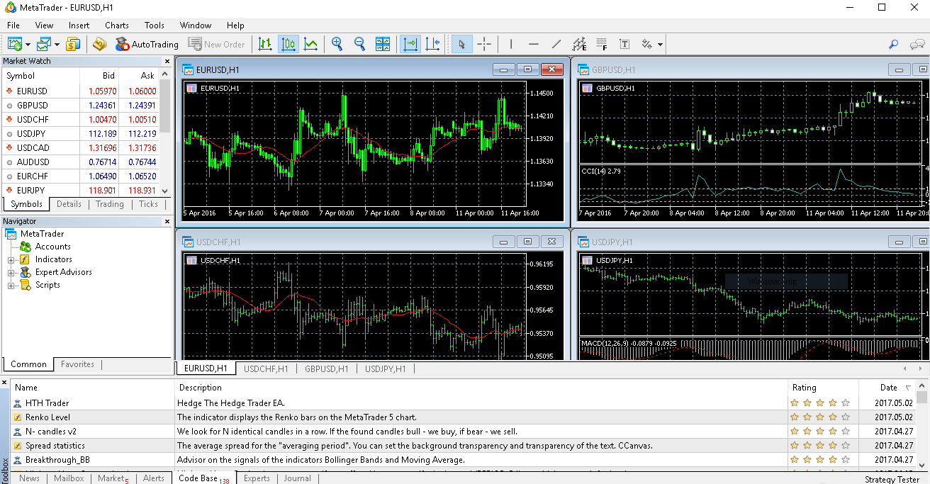 ActivTrades Broker Review: Account Features and Traders opinions