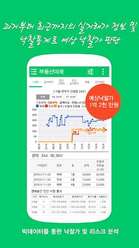 玩免費財經APP|下載부동산경매 법원경매 app不用錢|硬是要APP