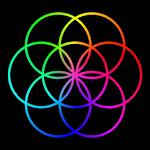 Coldplay : Hypnotised