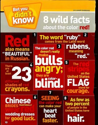Facts About The Colour Red