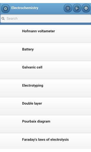 玩免費書籍APP|下載Electrochemistry app不用錢|硬是要APP