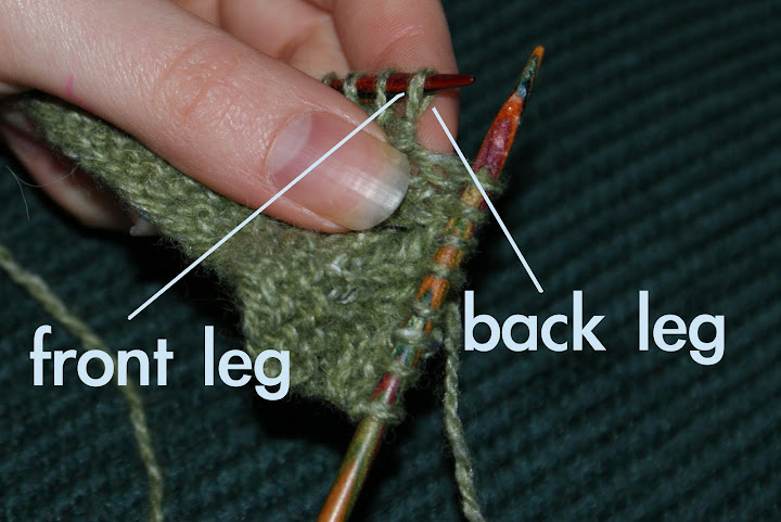 purl through back loop instructions