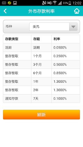 玩免費財經APP|下載富邦华一银行(国际版) app不用錢|硬是要APP