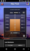 Screenshot of Max Peak Free