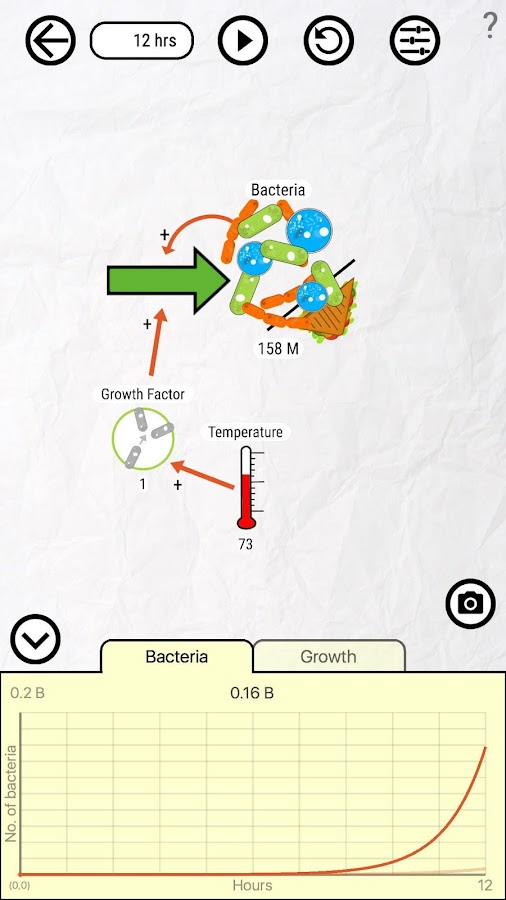 Bacteria Sandwich- screenshot