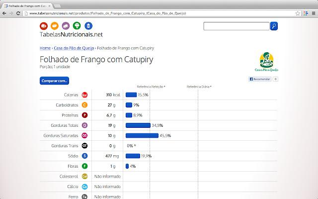 TabelasNutricionais.net