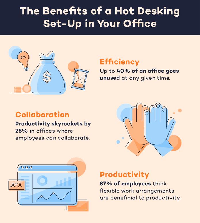 Hot Desking: The importance of desk booking software when hot desking