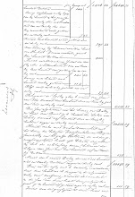 Photo: Regionaal Archief Leiden, Notarieel Archief Noordwijk, Inv. Nr. 19, notaris Cornelis Catharinus van der Schalk, akte 28, blad 11, dd. 21-02-1861  Boedelscheiding van de boedel van Job Duivenvoorden, overleden te Noordwijk op Langeveld, laatst echtgenoot van Hendrina van der Klugt.