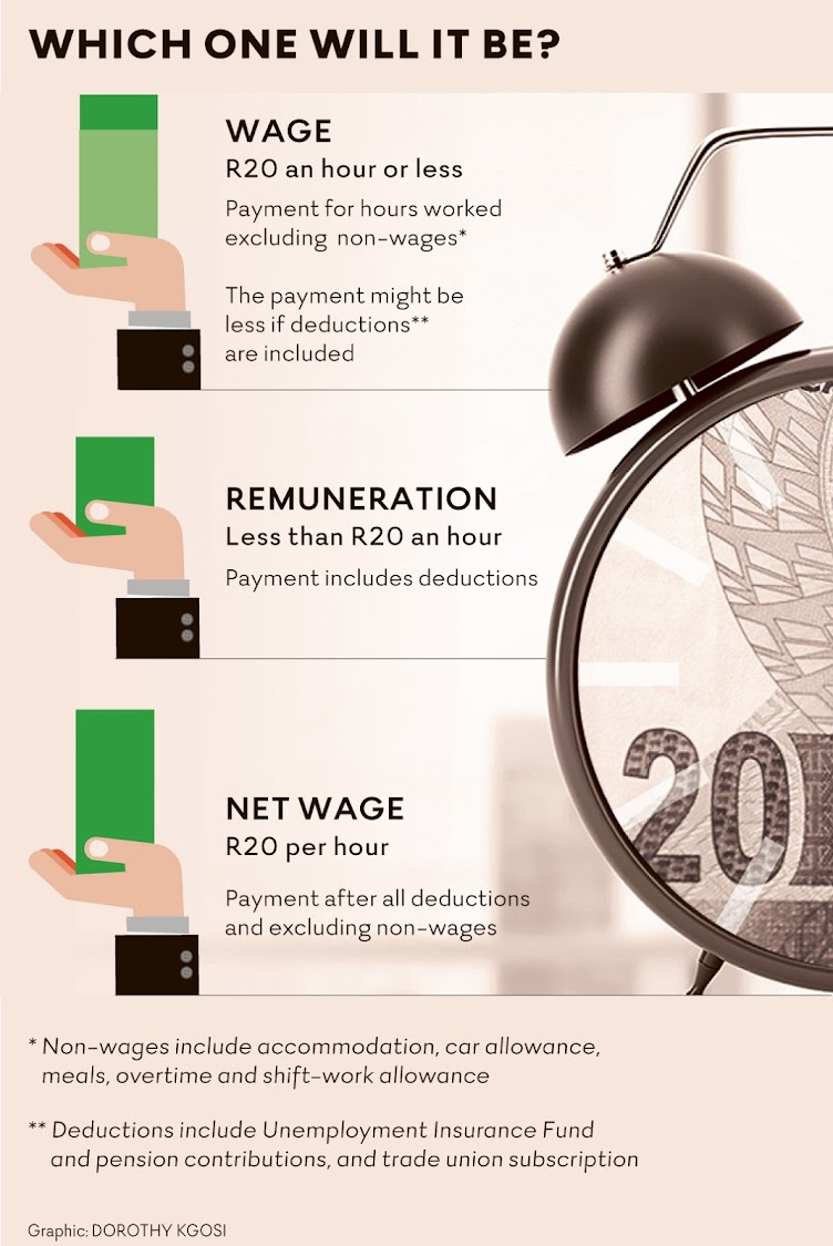 National Minimum Wage May Seem Clear But Many Questions Still Linger