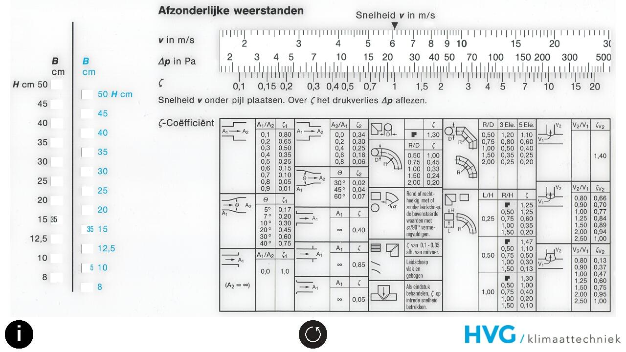 HVG Luchtschuif: screenshot